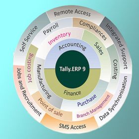 CERTIFICATE IN FINANCIAL ACCOUNTING WITH TALLY.ERP9