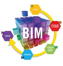 CERTIFICATE IN BIM ENGINEERING